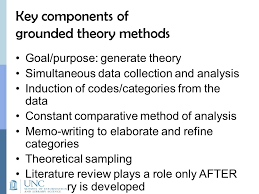 Applying Grounded Theory Methods to Library and User Assessment     SlidePlayer Fitting the components together