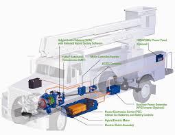 heavy duty hybrids sae international
