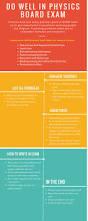 100 2011 cpc certification study guide hcbi allied health