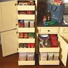 Kitchen Storage Furniture | hac0.