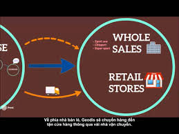 Obstacles to Coordination in a Supply Chain   Incentive Obstacles