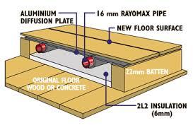 heated floors under laminate underfloor heating mats for wood floors u2013 gurus floor