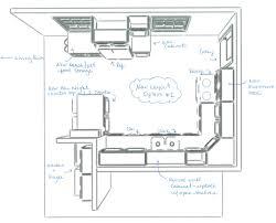 L Shaped Small Kitchen Designs Kitchen Incredible Small L Shaped Kitchen Design Corner Sink