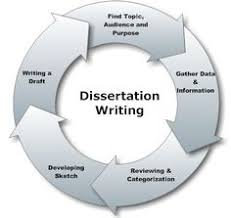 Essay writing on our website firstly you can expect Metricer com