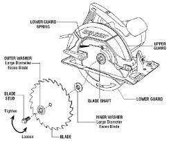 Bosch Table Saw Parts by Skil Faq U0027s