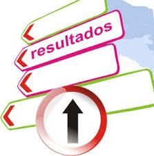 OPOSICIONES AYUDANTE DE COCINA: RESULTADOS