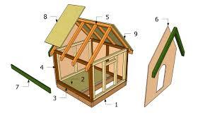How To Design House Plans Inspiring Garden House Plans Photos Best Image Engine Jairo Us