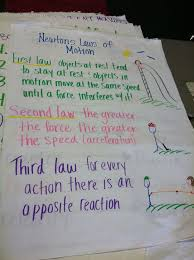 ideas about  th Grade Books on Pinterest   Grade Books   th     Pinterest Newton     s Laws of Motion  th Grade Science Standard    Patterns of Change Identifying patterns of