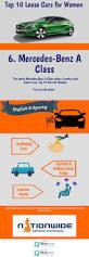 lexus lease takeover toronto 25 best mercedes leasing ideas on pinterest mercedes benz lease