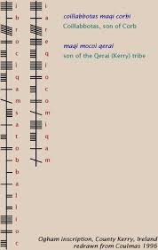 The Ogham script recorded the earliest Old Irish texts dating     The Ogham script recorded the earliest Old Irish texts dating between the  rd  amp  the  th century CE  Ogham inscriptions are found exclusively in Ire