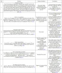 Best Photos of Examples Of Literature Review Table   Summary Table     sawyoo com