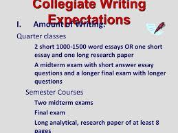 order word essay buy essay word essay Design