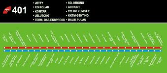 penang international airport malaysia airport info