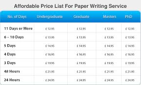 Key Elements of the Research Proposal Writing A Research Proposal