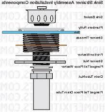 kitchen sink drain repair parts