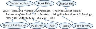 Voices from the Margins  An Annotated Bibliography of Fiction on