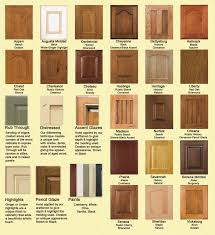 beautiful door kitchen cabinets trends with cabinet styles