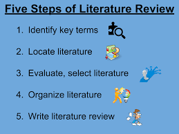 Literature Review  A Systematic Review   YouTube