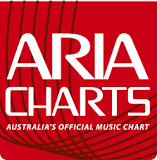Image result for top 50 singles australia chart