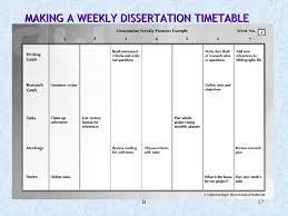 Writing your dissertation proposal reportd web fc com
