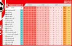 ตารางคะแนนบอลไทยทุกลีก - ข่าวกีฬาอุตรดิตถ์ - UtdClub :: Uttaradit ...