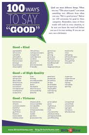 amandaonwriting      Ways to Say      Good      Poster  WriteAtHome These words will come