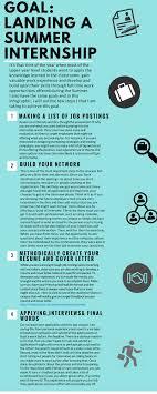 Professional Resume Writing Sydney  professional resume writing     Perfect Resume Example Resume And Cover Letter professional resume writer sydney professional resume writing services