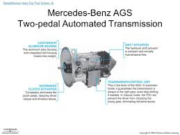 electronically automated standard transmissions ppt download