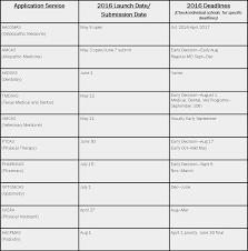 dental school application essay Contact us