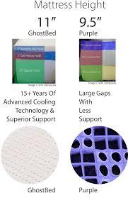 purple bed amazon black friday ghostbed vs purple mattress comparison