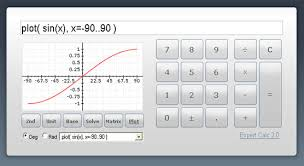 An online graphing calculator which students who lack that technology could easily use.