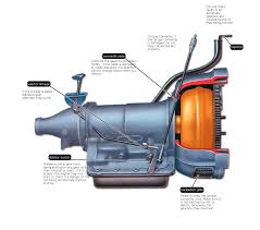 diagnosing faults in automatic transmission how a car works