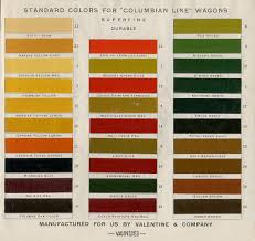 Best Color Codes Auto Color Library The World U0027s Largest Online Color Chip Library
