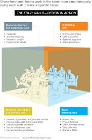Home Design Products Anderson In Jobs Building A Design Driven Culture Mckinsey U0026 Company