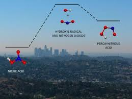 Experiments Improve Accuracy Of <b>Ozone</b> Predictions In Air-quality <b>...</b>