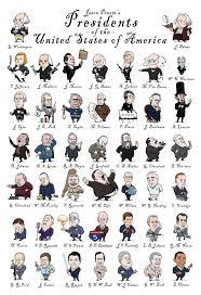 best 20 president list ideas on pinterest american president