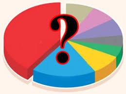 ΔΗΜΟΣΚΟΠΗΣΗ : Τι θα ψηφίζατε αν γινόντουσαν αύριο εκλογές