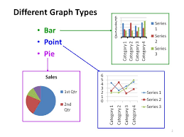 Different Graph Types Bar Point Pie   Why use different kinds     SlidePlayer