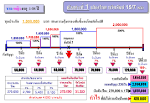 บริษัท เมืองไทยประกันชีวิตจำกัด ( มหาชน ) ประกันสุขภาพ ประกันกลุ่ม ...
