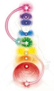 aura soma chakra