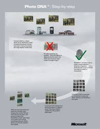 x ways forensics u0026 winhex manual
