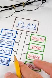 ideas about Writing A Business Plan on Pinterest   Business Planning  Business Plan Software and A Business