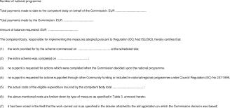 How To Start A College Application Essay Examples Eur Lex 32006r1737 En Eur Lex
