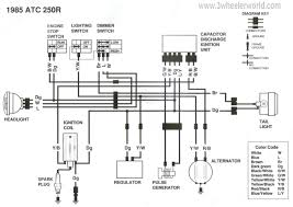 wiring diagram yamaha sxv olp wiring diagram u2022 sewacar co