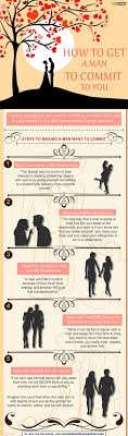 ideas about Dating Tips on Pinterest   Fun relationship questions  Relationship games and Games for couples Pinterest