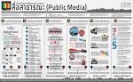 อินโฟกราฟฟิกที่ดี (3): สื่อให้เห็นความหมาย | ThaiPublica