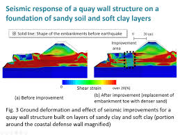 The Further Evolution of Soil Mechanics and Geotechnical