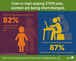 Career Gap In Resume Even In High Paying Stem Fields Women Are Shortchanged Aauw