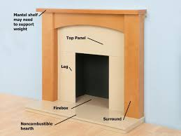 How To Use Gas Fireplace Key tips for buying and installing a new fireplace surround diy