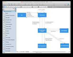 best vector drawing application for mac os x draw diagram on mac